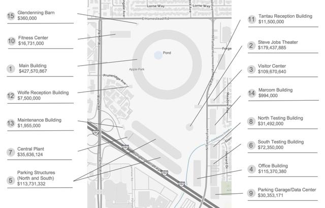 Bản vẽ công bố chi tiết các công trình được xây dựng bên trong Apple Park và chi phí của chúng.