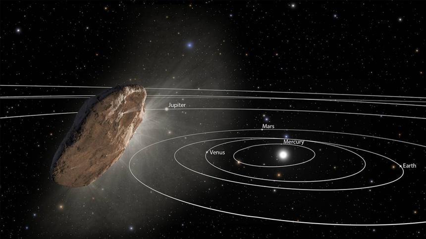 hệ mặt trời