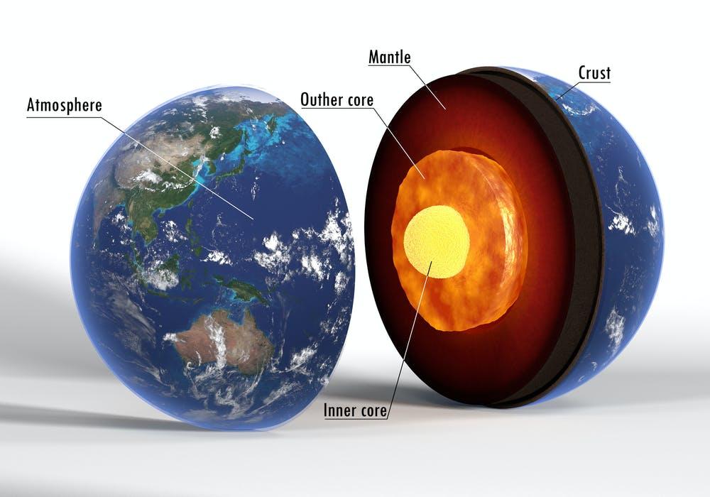 lõi trái đất