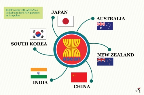 hiệp định thương mại