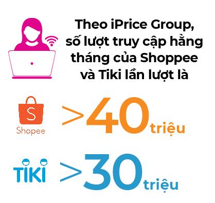 chiến phí thương mại điện tử