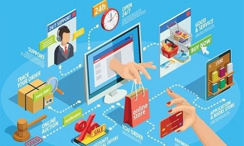 xuất khẩu trực tuyến