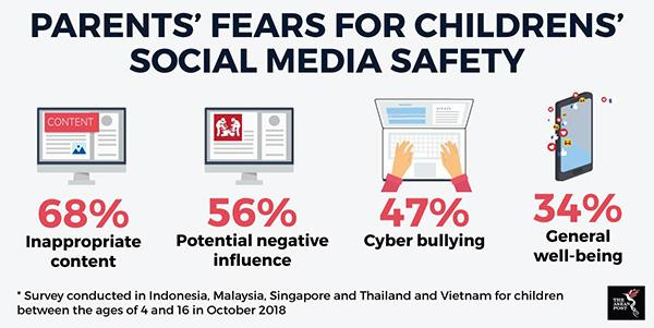 quảng cáo trực tuyến nhắm vào trẻ em