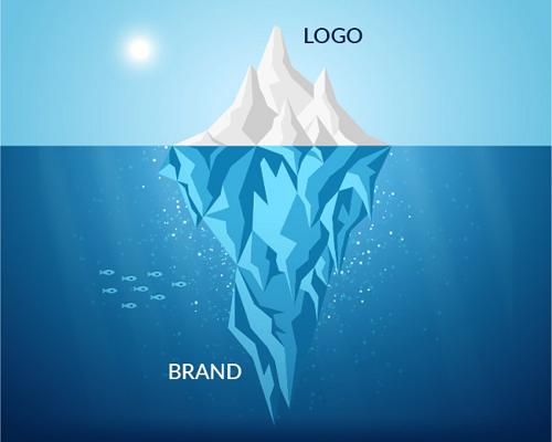 logo và thương hiệu