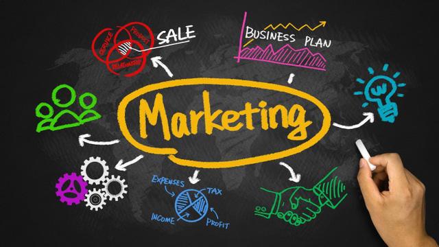 chiến lược marketing