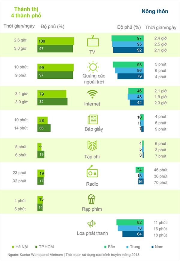 thói quen tiêu dùng