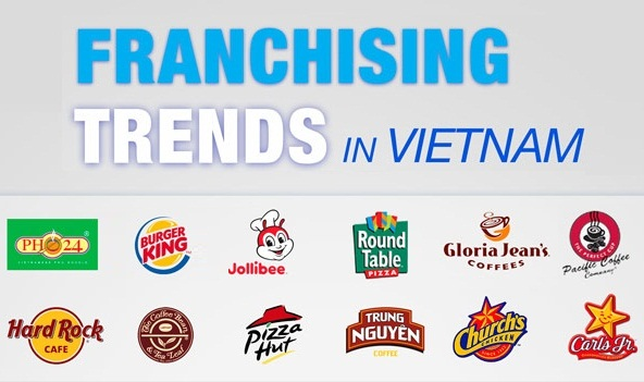 analysis mcdonald's franchise in viet nam Don't get stuck on the sidelines sign up to get exclusives, daily highlights,  analysis and more—delivered right to your inbox sign up now.