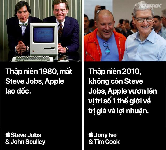 lãnh đạo apple