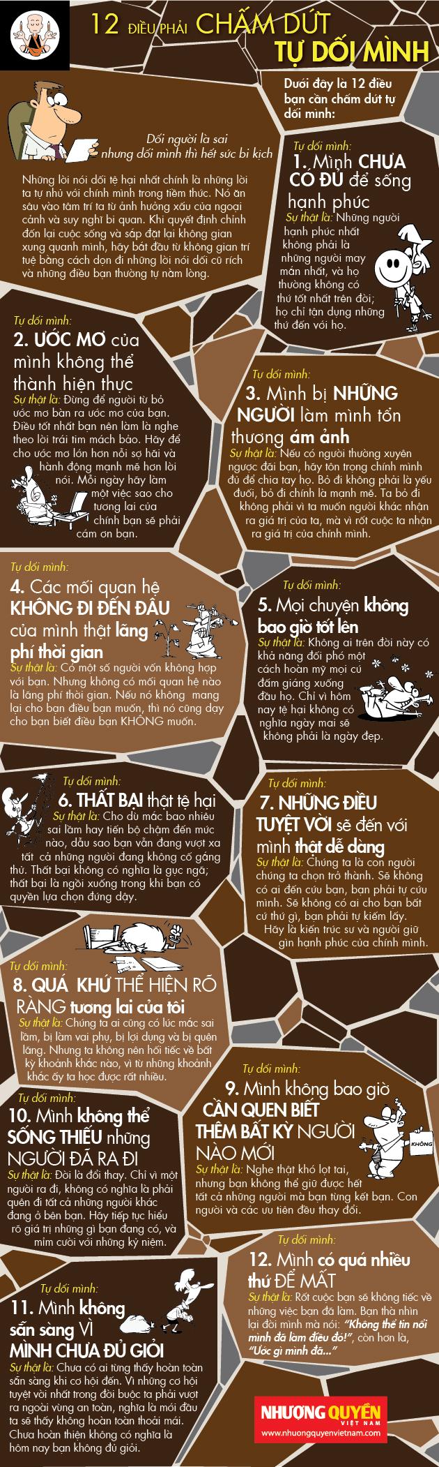 12 điều phải chấm dứt tự dối mình