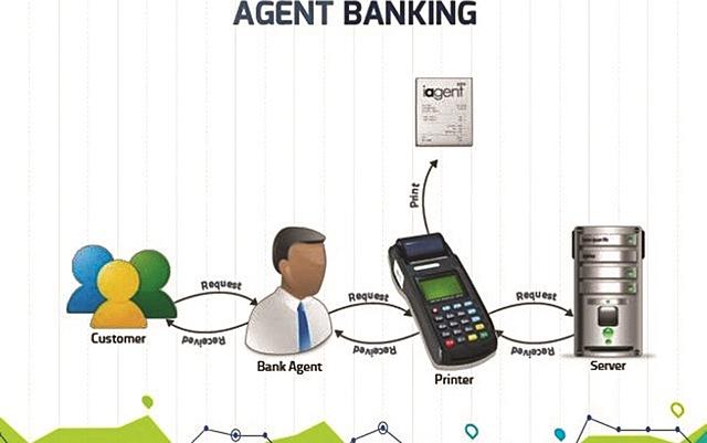 đại lý ngân hàng