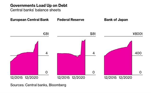 nợ ngân hàng trung ương