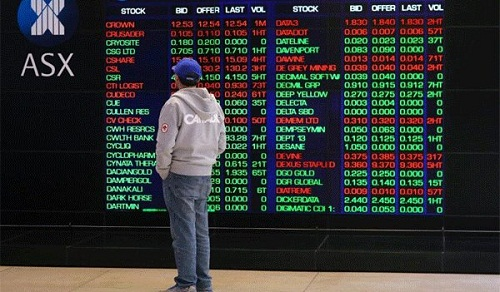 quản lý thị trường chứng khoán