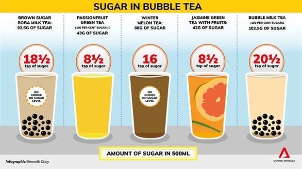 đường trong trà sữa