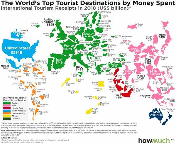 Nguồn ngoại tệ mà du lịch mang lại cho các nước