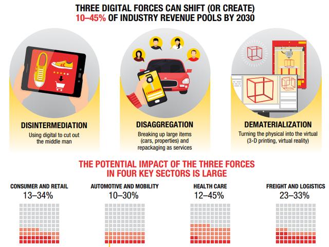 Tại sao 42% thương mại điện tử toàn cầu đang diễn ra ở Trung Quốc